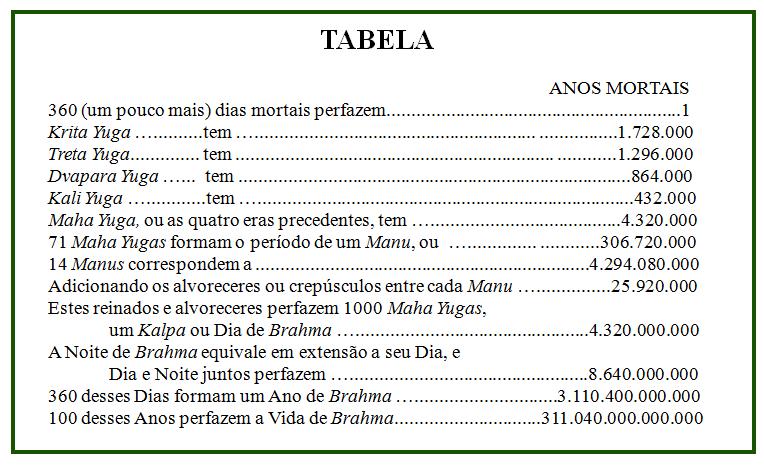 Tabela_CiclosWQJ