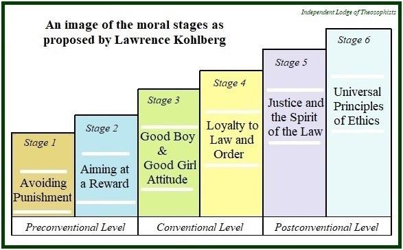 How Good Is Your Brand's Moral Compass? | USAEI | SME Portal ... | 365x587